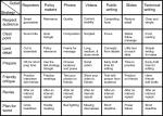 Strategies for Communication Across Media